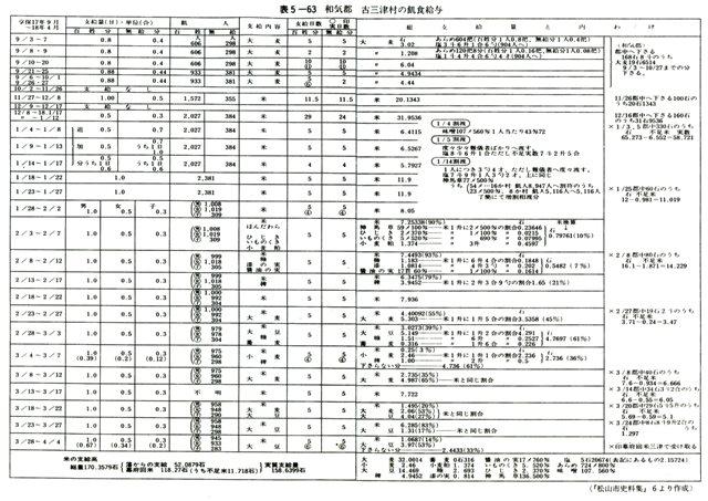 データベース『えひめの記憶』|...